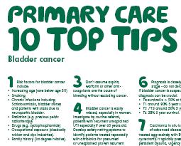 Bladder Cancer Tips
